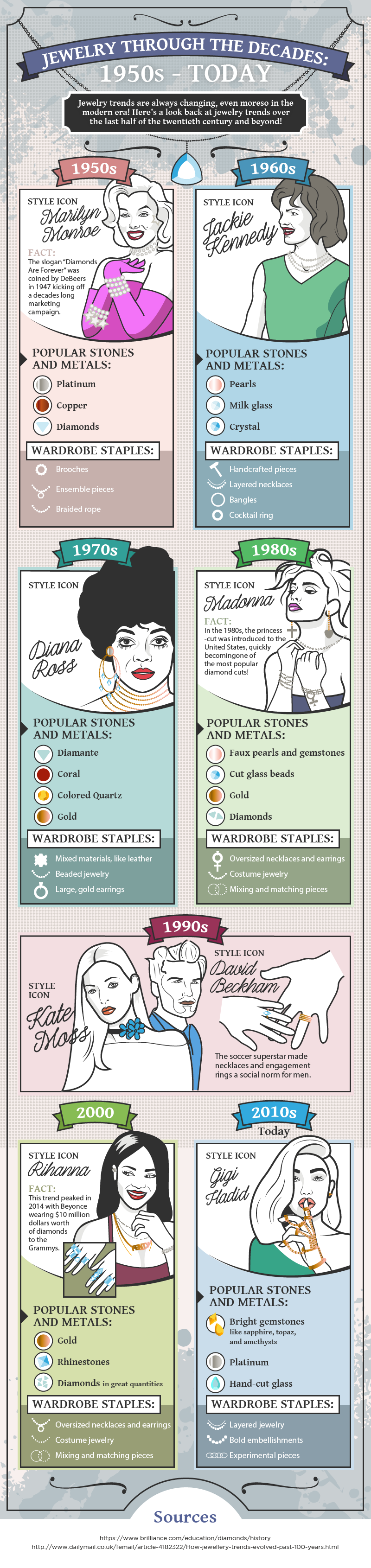 Jewelry through the Decades infographic