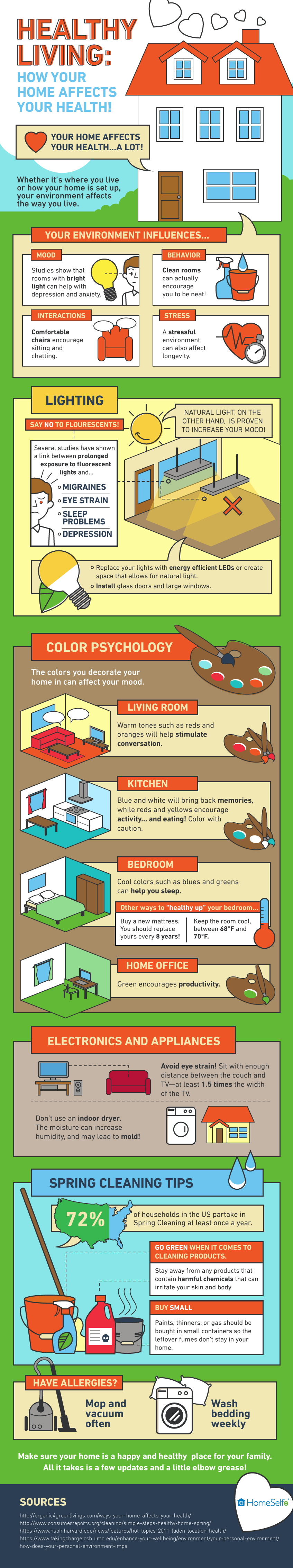 How Your Home Affects Your Health